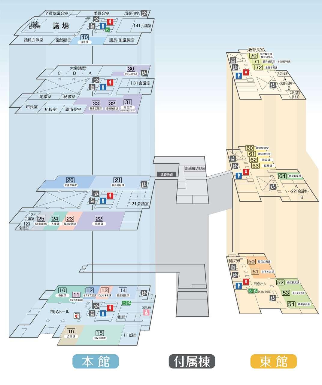 吉野川市役所 配置図 | 吉野川市